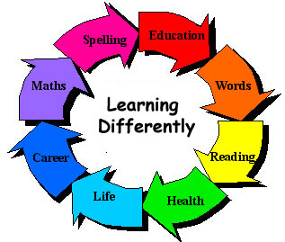 """Kids who call """"B"""" as """"D"""" – About learning disabilities"""